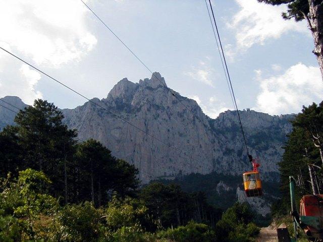 Hora Aj-Petri